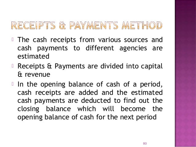 CASH BUDGET Particulars May '10 June '10 July '10 Opening Balance 8,000 13,750 12,250 Estimated Cash Receipts Debtors (Cre...