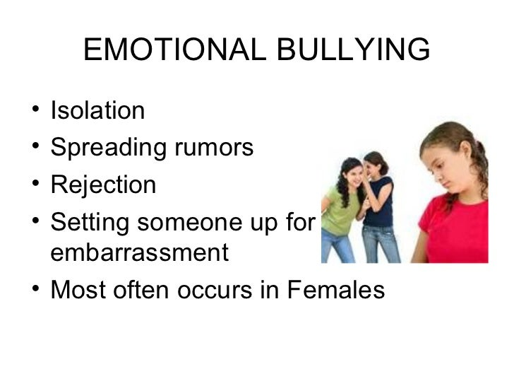 Types of bullying with pic