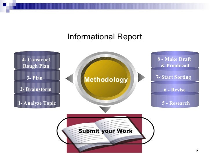 diffrent types of business reports However, you may not know that there are several different types of reports, or how to specifically address those reports to particular audiences here is an outline of four of the more common types of project reports, but are nonetheless crucial to the successful running of a project.