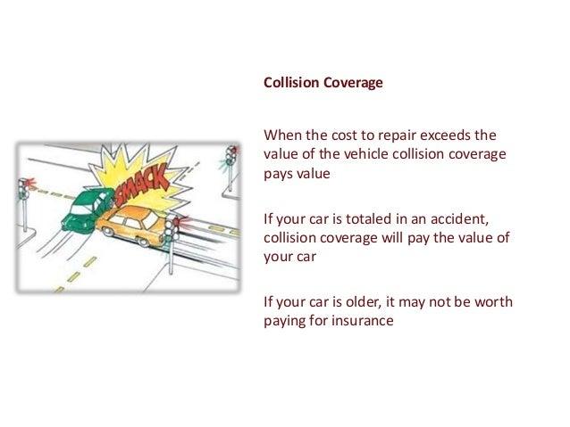 types of car insurance coverage. Black Bedroom Furniture Sets. Home Design Ideas