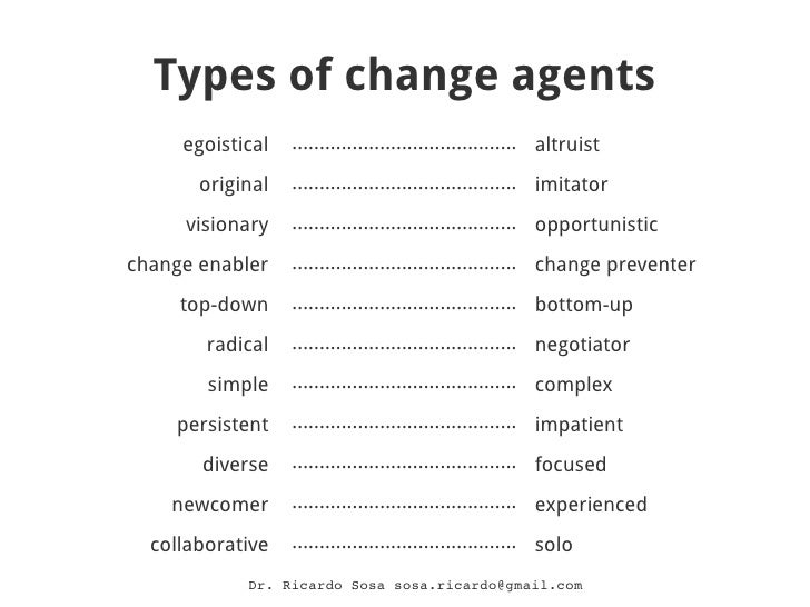 presentation on change agent essay 2012-11-19 comparison of change theories alicia kritsonis  and responsibility of the change agent than on the evolution of the change itself.