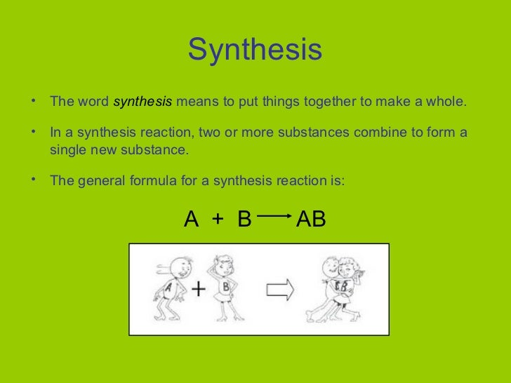 what is an synthesis