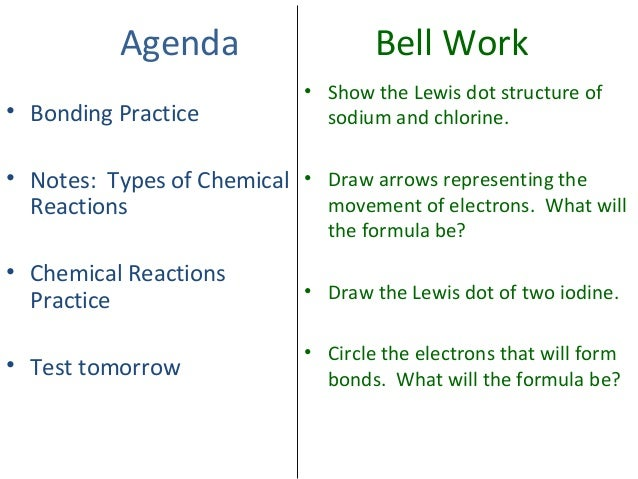Chemical Bonding: Lewis Structure Examples