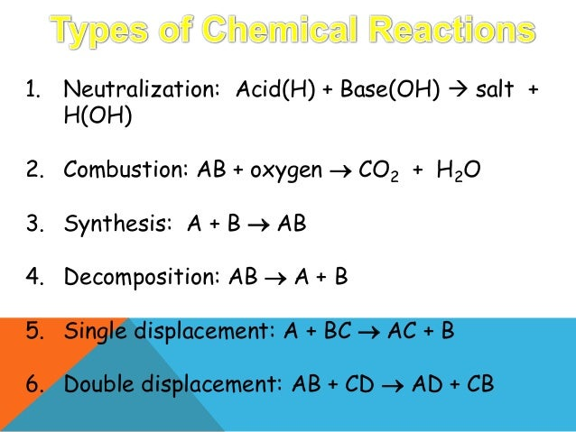 types chemical reactions essay Free essay on chemical reactions available totally free at echeatcom, the largest free essay community.