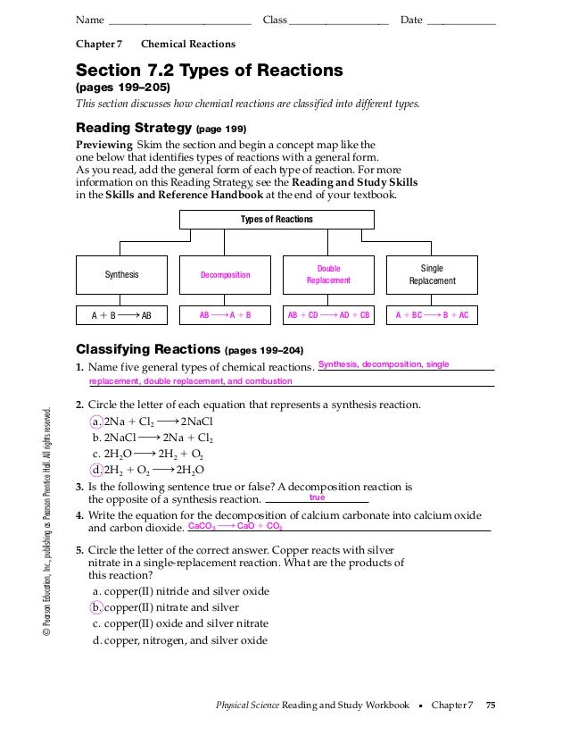 types of chemical reactions document rh slideshare net Prentice Hall Chemistry Workbook Answers Chemistry Workbook Answer Key