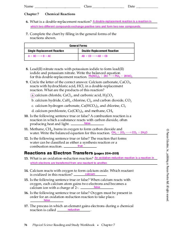 Worksheet Template : Worksheet : Pearson Chemistry Workbook ...