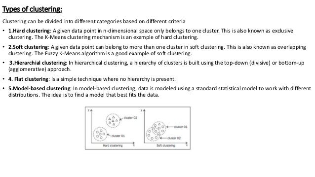 Types of clustering: Clustering can be divided into different categories based on different criteria • 1.Hard clustering: ...