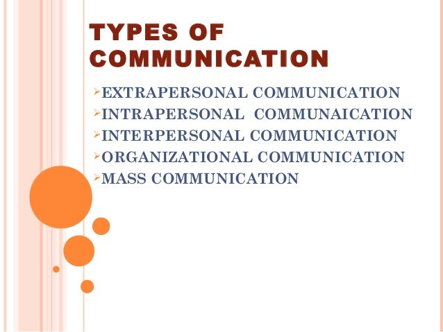 Types of commu. Types Of Human Communication