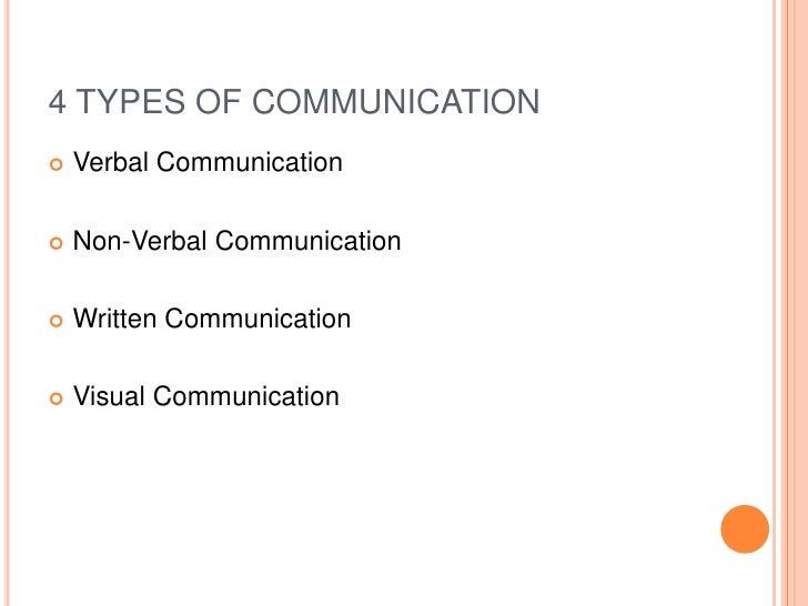 type of communication - Ukran.soochi.co