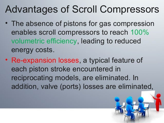 Types of compressors 21 sciox Images