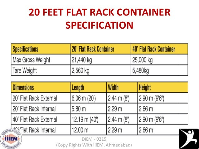 40 Hc Container M3 20 Fu Container Info Angebote