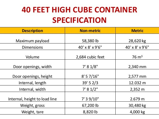 types of containers. Black Bedroom Furniture Sets. Home Design Ideas