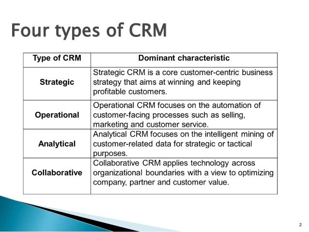 types of customer relationship management Types of crm