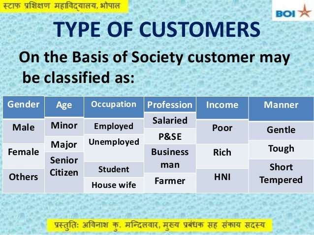 types of customers Different types of institutions, such as commercial and investment banks, and credit unions, provide different services learn what each type offers.
