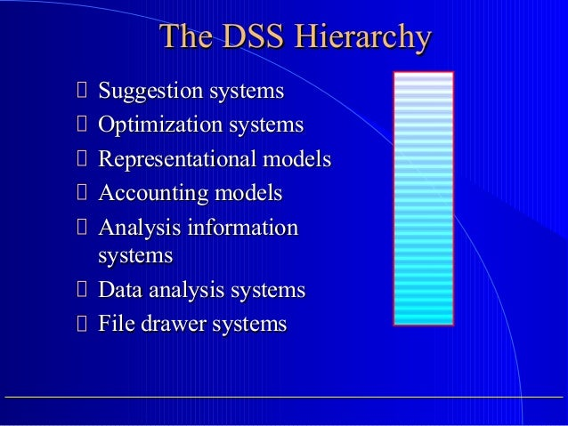 discuss the different categories of decision Information systems analysis 488  topic: decision support systems  randall e louw  many types of decision support systems as mentioned earlier, dss can be classified in many different categories amongst the common ones are the following: 21 data driven dss these dss has file drawer systems, data analysis systems, analysis information.