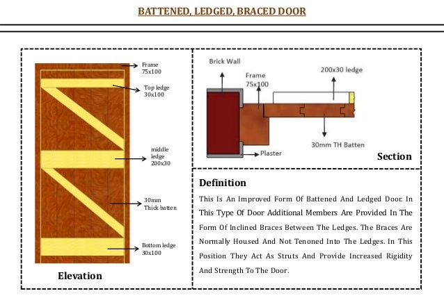 Elevation Definition This Is An Improved Form Of Battened And Ledged Door. In This Type Of Door Additional Members Are Pro...