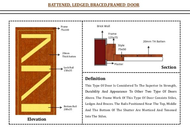 ... ledge 30x100 30mm Thick batten; 25. Elevation Definition This Type Of Door ...  sc 1 st  SlideShare : ledged door definition - pezcame.com