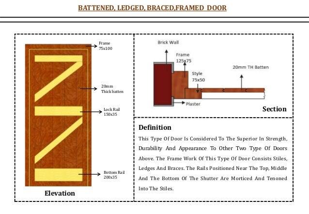 ... batten; 25.  sc 1 st  SlideShare & Types of door
