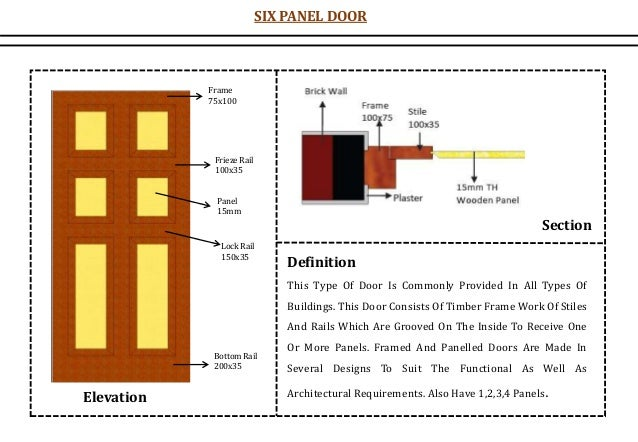 Definition This Type Of Door Is Commonly Provided In All Types Of Buildings. This Door Consists Of Timber Frame Work Of St...