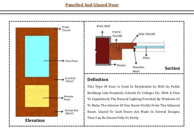 Definition This Type Of Door Is Used In Residential As Well As Public Buildings Like Hospitals, Schools Or Colleges Etc. W...