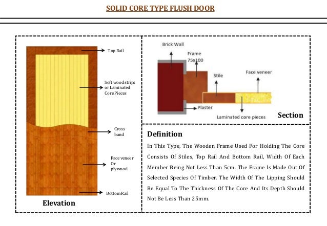 Definition Elevation Section SOLID CORE TYPE FLUSH DOOR Soft wood strips or Laminated Core Pieces Cross band Face veneer O...