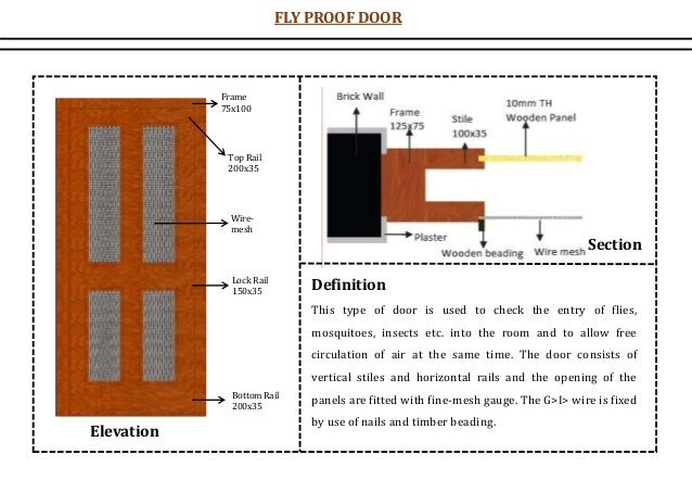 Definition This type of door is used to check the entry of flies, mosquitoes, insects etc. into the room and to allow free...