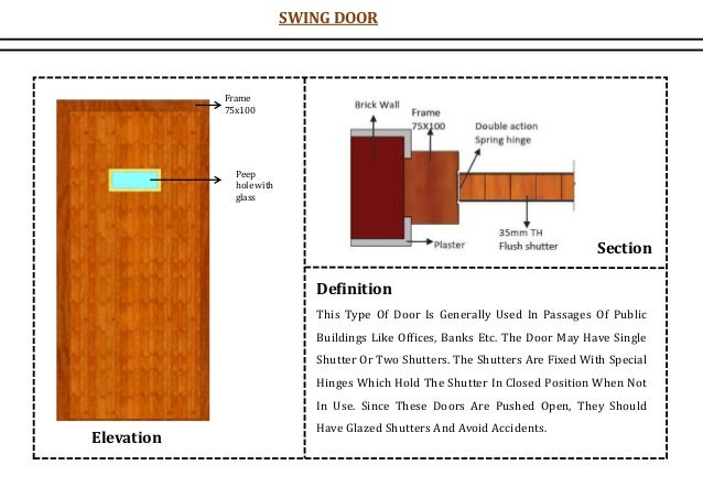 Definition This Type Of Door Is Generally Used In Passages Of Public Buildings Like Offices, Banks Etc. The Door May Have ...