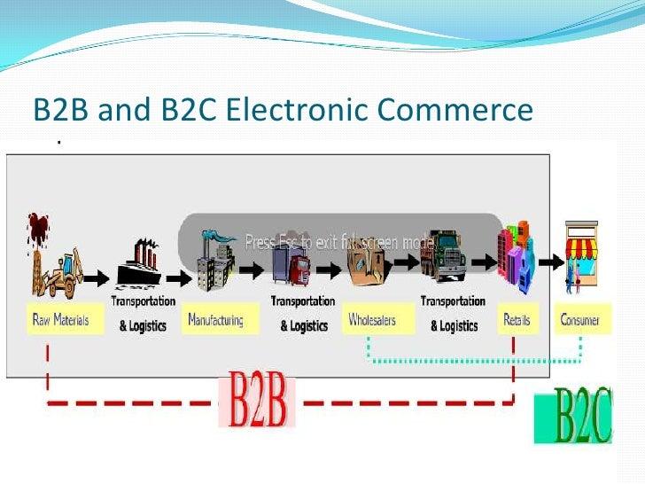 Types Of E Commerce Slide 2