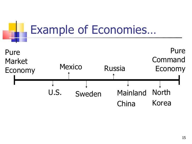 types of economies worksheet Termolak – Economic Systems Worksheet