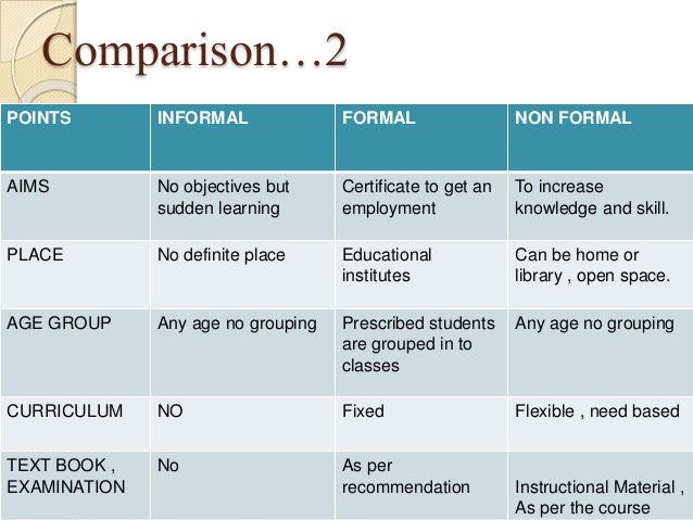 Types of education for What is the difference between space and place
