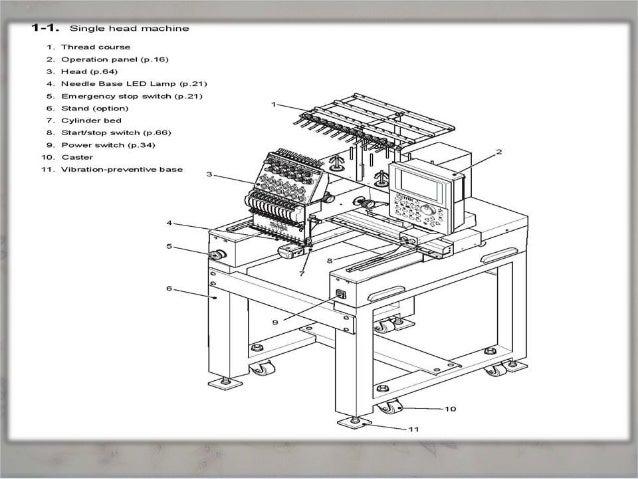 Embroidery Machine Diagram Diy Wiring Diagrams
