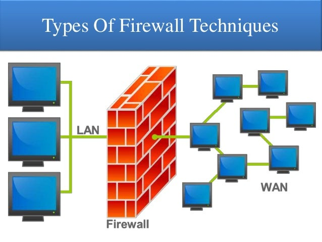 firewall images