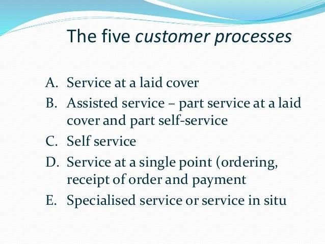 types of food beverage services varun