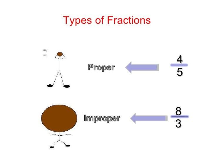 Types Of Fractions Worksheet & fraction printable worksheets ...