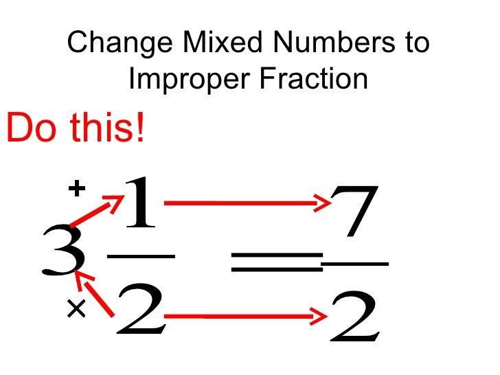 math worksheet : types of fractions : Types Of Fractions Worksheet