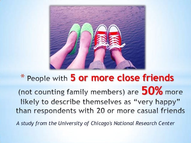*  5 or more close friends  50% A study from the University of Chicago's National Research Center