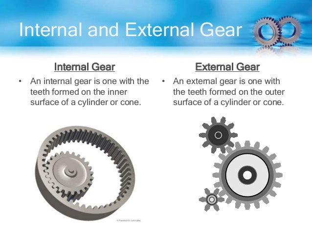 types of gears Introduction gears are the most common means used for power transmission  112 types of gears august 15, 2007 8 august 15, 2007 9 gear types.