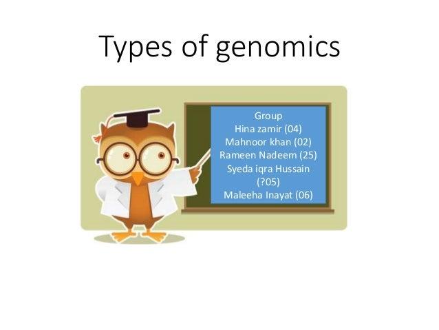 Types of genomics Group Hina zamir (04) Mahnoor khan (02) Rameen Nadeem (25) Syeda iqra Hussain (?05) Maleeha Inayat (06)