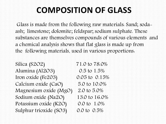 Image result for types of glass