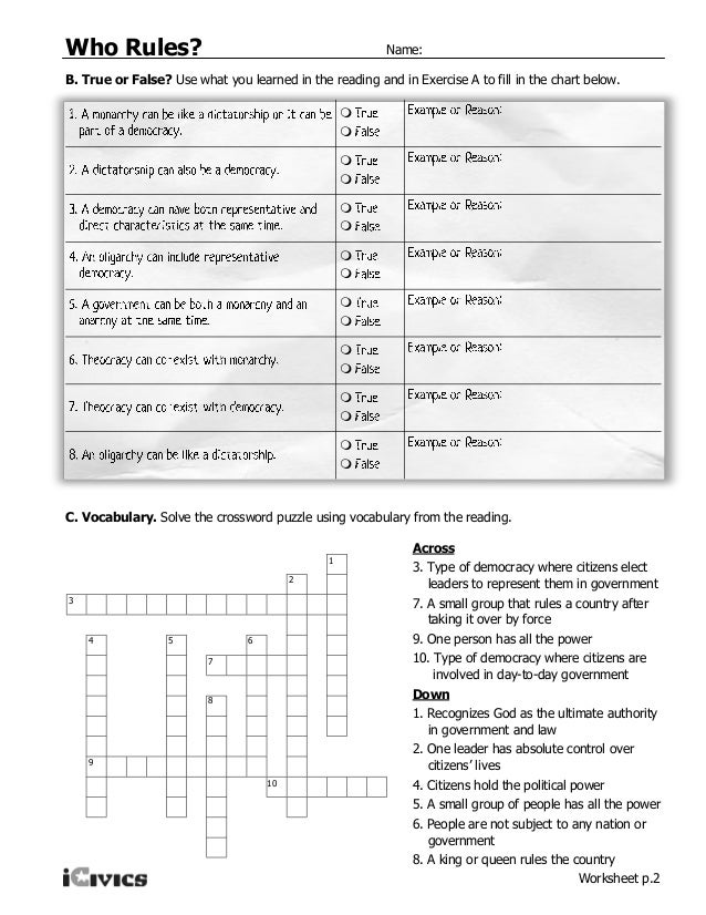 Printables Types Of Government Worksheet images of who rules government worksheet answers for types govt 2