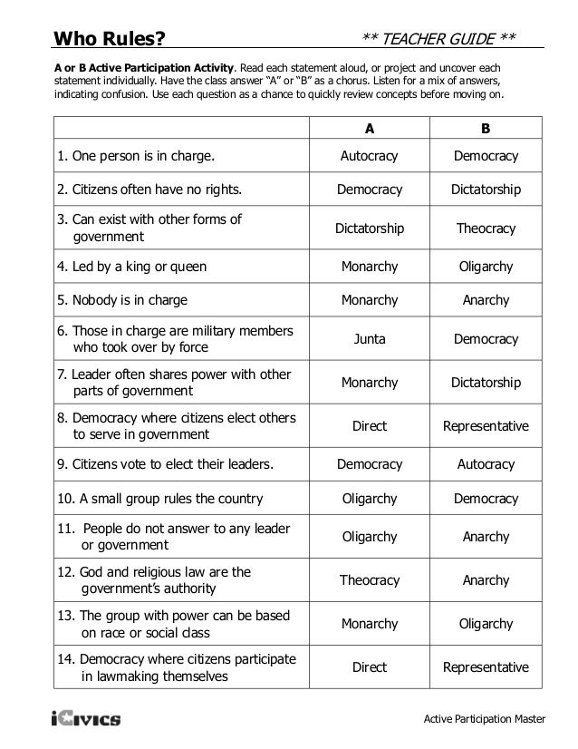 27 Icivics One Big Party Worksheet Answers - Ekerekizul