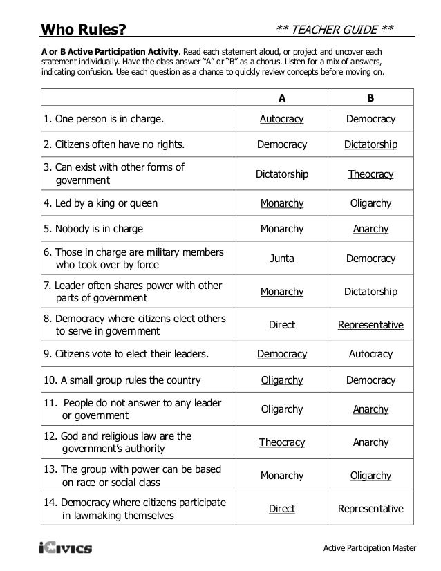 Political Party Identification Worksheet