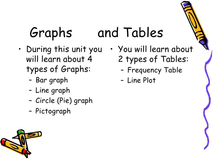 Graphs  and Tables <ul><li>During this unit you will learn about 4 types of Graphs: </li></ul><ul><ul><li>Bar graph </li><...