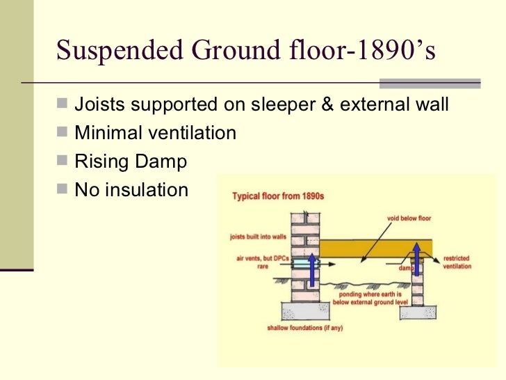 Solid Ground Floor ~ Types of ground floors