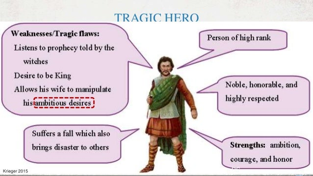 motif macbeth and noble hero Macbeth - tragic hero the character of macbeth is a classic example of a  shakespearean tragic hero there are many factors which contribute to the.