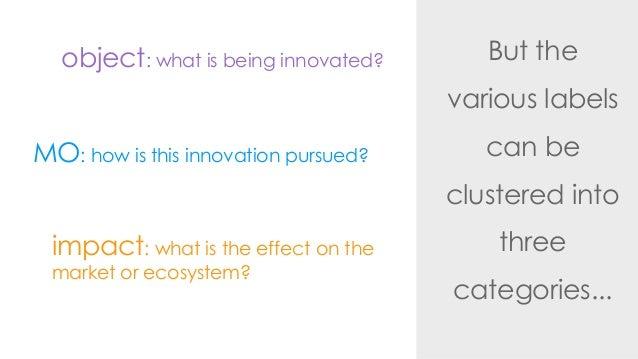 Types of innovation a 3D model Slide 3