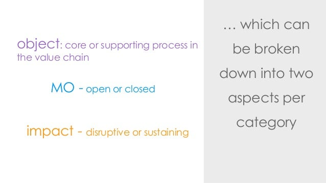 … which canbe brokendown into twoaspects percategoryobject: core or supporting process inthe value chainMO - open or close...