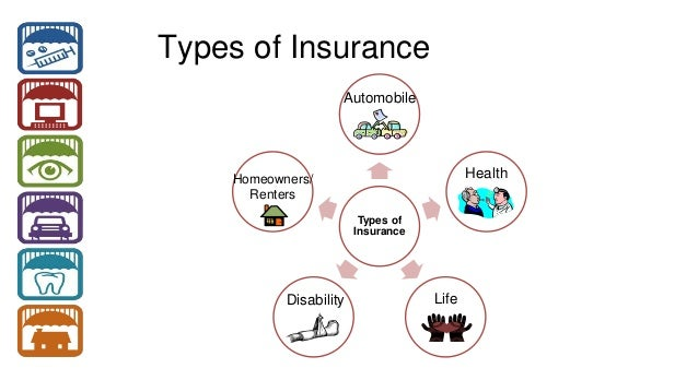 8 Types Of Health Insurance Health Insurance 2017