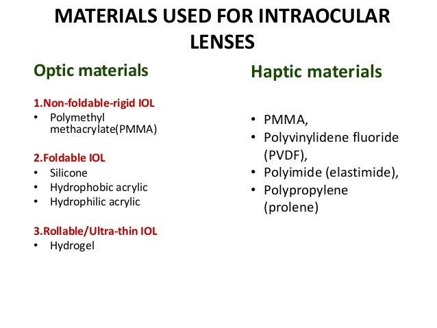 Intraocular lenses.