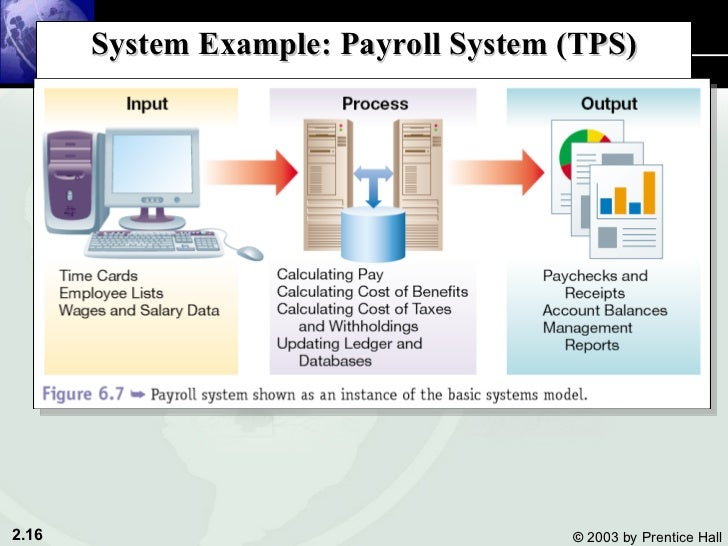 cost benefit report of payroll system To determine the financial cost of the  implementing an improved time and attendance system  to the time and attendance system improving the payroll.